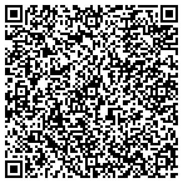QR-код с контактной информацией организации Интернет-магазин VOCHKI.BY