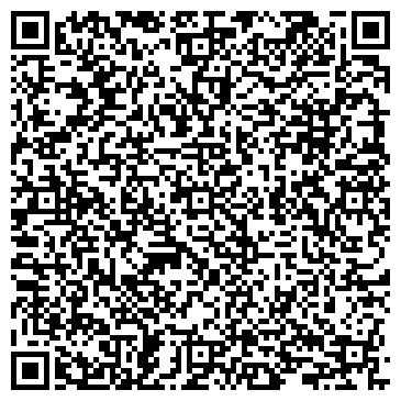 QR-код с контактной информацией организации milner medical , ООО