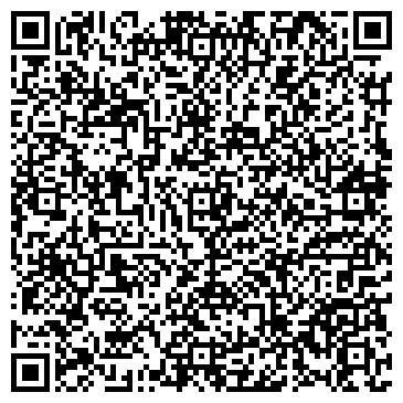 QR-код с контактной информацией организации ГИМНАЗИЯ № 1521