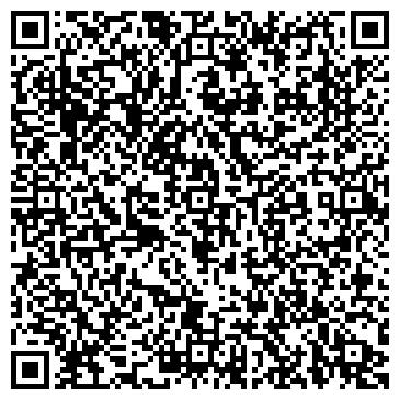 QR-код с контактной информацией организации ПИТОМНИК EROFEEV