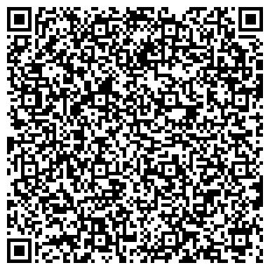 """QR-код с контактной информацией организации ООО Торгово-производственная кампания """"КНК"""""""