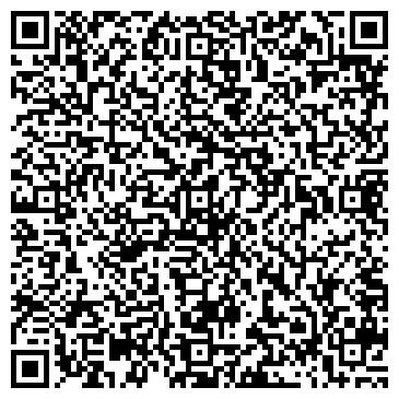 QR-код с контактной информацией организации ИП Трофименко Е. Б.