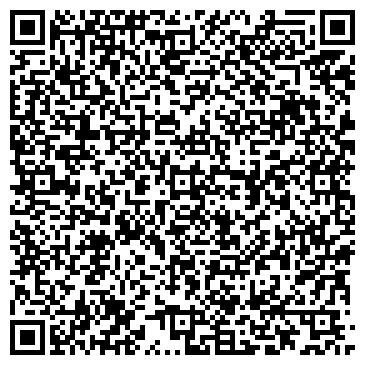 QR-код с контактной информацией организации ИП Мастер Мачикин