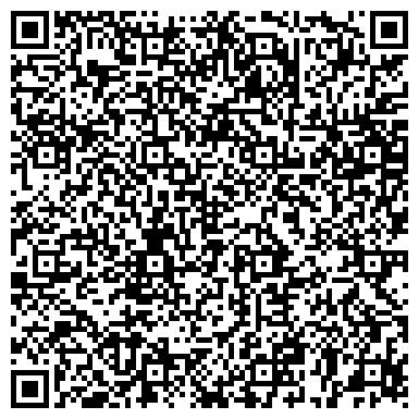 QR-код с контактной информацией организации ЧП Бюро оценки имущества
