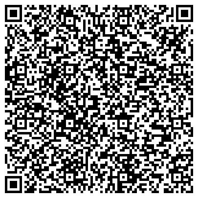 QR-код с контактной информацией организации ООО Независимая экспертиза и представительство в суде