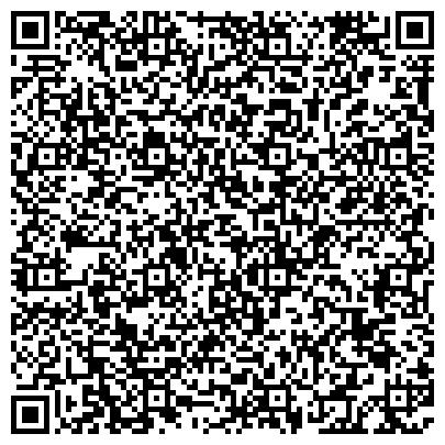 """QR-код с контактной информацией организации ИП """"Магазин Шиньонов, Накладок, Париков"""" (на Ветеранов)"""