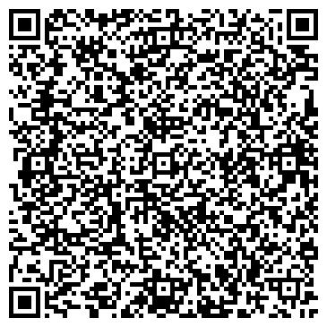 QR-код с контактной информацией организации ИП Гололобов М.Ю.