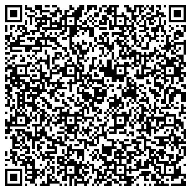 QR-код с контактной информацией организации АПХ Агро Холдинг «НИВА Урала»