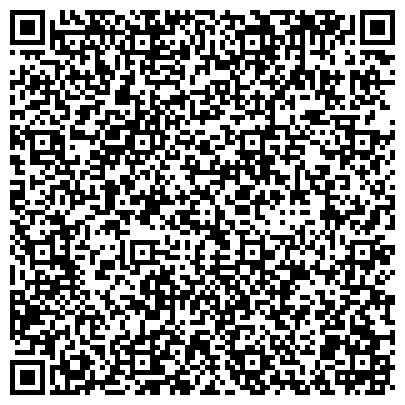QR-код с контактной информацией организации ООО Кровельный гидроизоляционный материал Ризолин