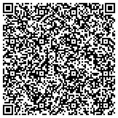 QR-код с контактной информацией организации ИП Дрессировка собак Ковалевский Виктор Бобруйск