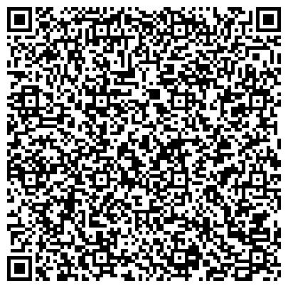 QR-код с контактной информацией организации ООО Зазубрин НЕТ - СТО вашего инструмента