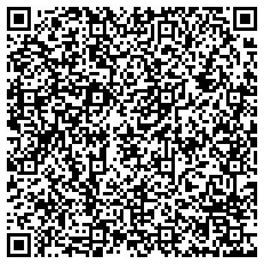 """QR-код с контактной информацией организации """"РИПО"""" индустриально-педагогический коледж, УО"""