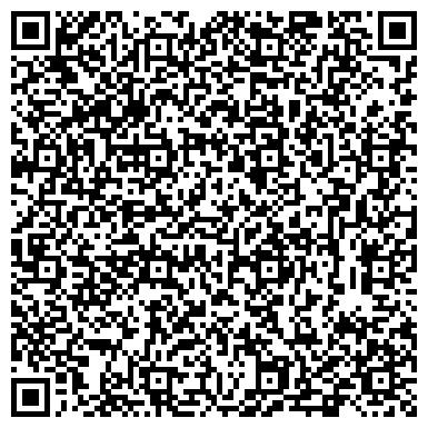 QR-код с контактной информацией организации Клуб тайского бокса