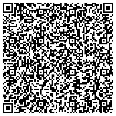"""QR-код с контактной информацией организации ООО """"Кirantextiles"""" Ткани оптом и в розницу"""