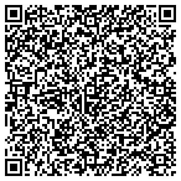 QR-код с контактной информацией организации Студия детских праздников Весёлый Клоун