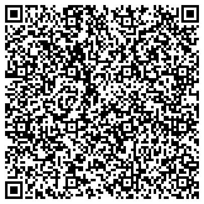 QR-код с контактной информацией организации ВТУ Московский Технологический Институт