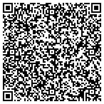 QR-код с контактной информацией организации НКО (НО) Учреждение