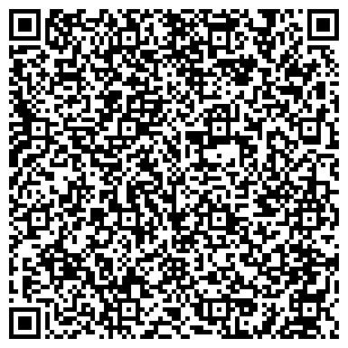 QR-код с контактной информацией организации LTD Бюро устных переводов «СИНХРОНИСТ»