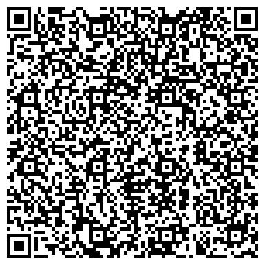 QR-код с контактной информацией организации ИП Оценка недвижимости в Сысерти