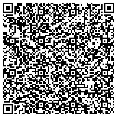 QR-код с контактной информацией организации Комплекс Музейно-этнографический комплекс забродье