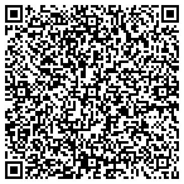QR-код с контактной информацией организации Агроімпорт Україна, ООО