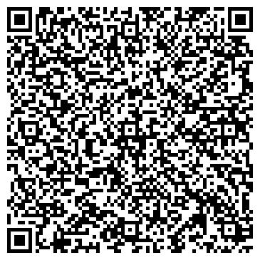 QR-код с контактной информацией организации ип ИП Милютин
