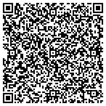 QR-код с контактной информацией организации Швейный доктор