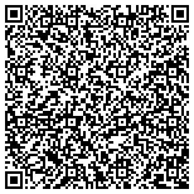 QR-код с контактной информацией организации ИП Трямкина Светлана Юрьевна