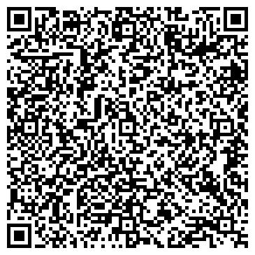 QR-код с контактной информацией организации ИП «Сварка Петрозаводск»