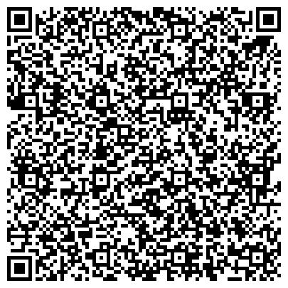 QR-код с контактной информацией организации ИП Кадровое Агентство МажорCity