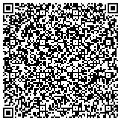 QR-код с контактной информацией организации ГО Всеукраинская федерация армейского рукопашного боя