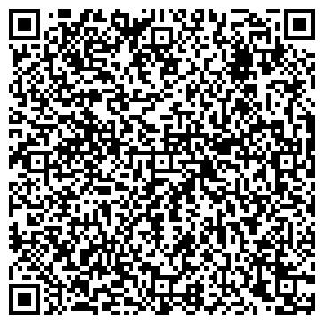 QR-код с контактной информацией организации ИП фирма SoftKey