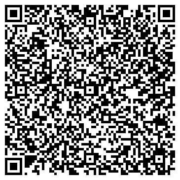 QR-код с контактной информацией организации ЧП Иностранный перевод