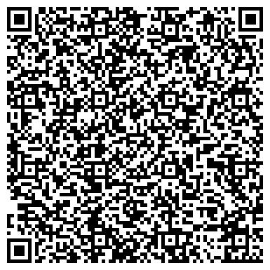 QR-код с контактной информацией организации Туристическая компания Тур Этно