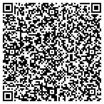 QR-код с контактной информацией организации Агентство недвижимости АСТРА