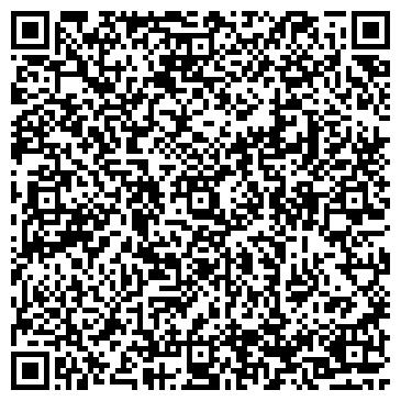 QR-код с контактной информацией организации Сайт Nedvizhimostpro.kz