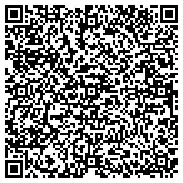 QR-код с контактной информацией организации ЧОУ Создание Сайтов в Одессе и Украине
