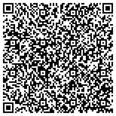 QR-код с контактной информацией организации Тепловизионное обследование и диагностика, Минск, ИП