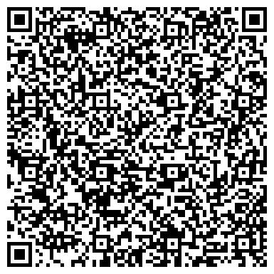 """QR-код с контактной информацией организации ГУК """"Волковысский городской Дом культуры"""""""