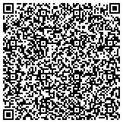 QR-код с контактной информацией организации ТОО «Независимая Оценочная Компания «KazPrice»