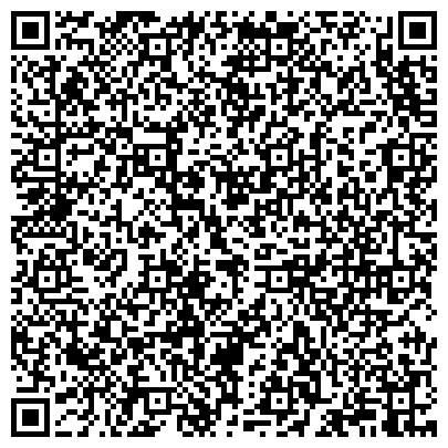 """QR-код с контактной информацией организации магазин """"Медтехника ВИТМ"""" ИП Михалькевич Т.Е."""