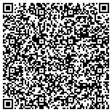 """QR-код с контактной информацией организации ООО Служба вскрытия дверей """"Медвежата"""""""