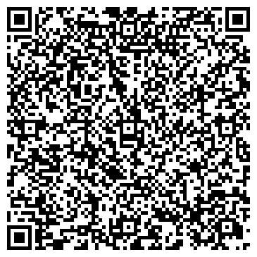 QR-код с контактной информацией организации Ателье стекла