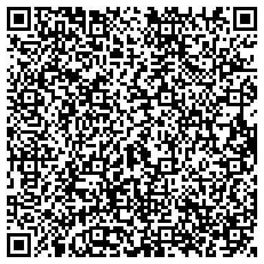 QR-код с контактной информацией организации ООО Центр Аренды. 1000 Квартир