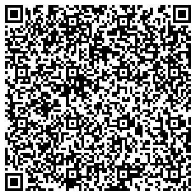 QR-код с контактной информацией организации Агентство недвижимости Экспресс-сервис