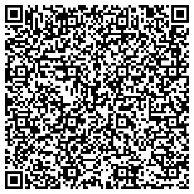 QR-код с контактной информацией организации АНО ИОЦ «Инициатива»