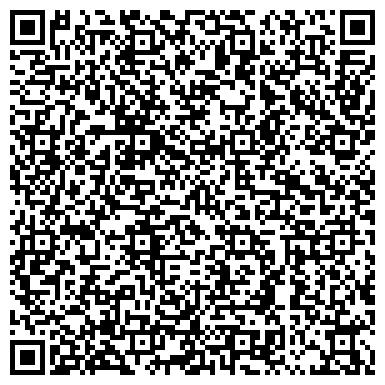 QR-код с контактной информацией организации ЧАО Металит