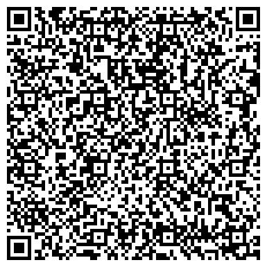 QR-код с контактной информацией организации Авточехлы из экокожи «Союз-Авто»