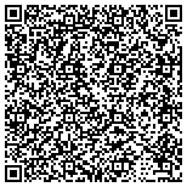 QR-код с контактной информацией организации Магазин «Матрёшка»