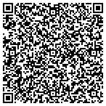 QR-код с контактной информацией организации ИП Столешницы Дюропал